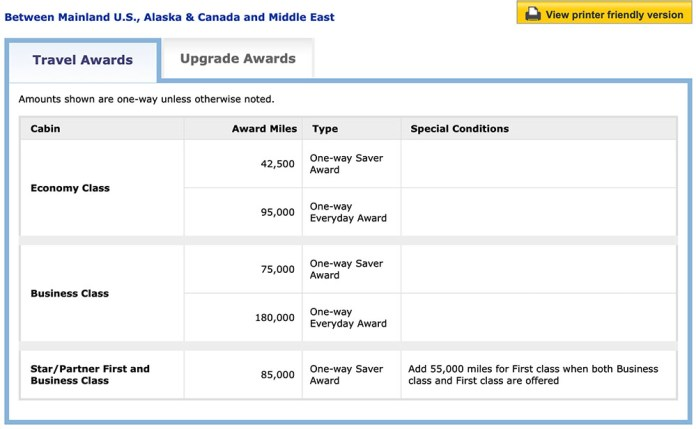 united-mileage-plus-award-ticket-dynamic-pricing-6