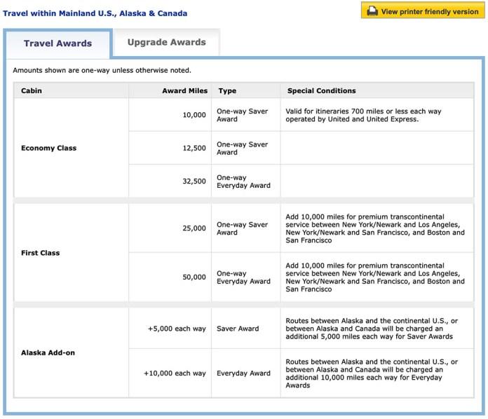 united-mileage-plus-award-ticket-dynamic-pricing-8