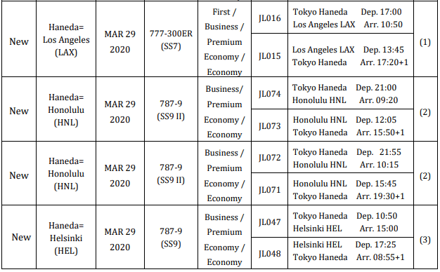 japan-airlines-haneda-new-flights-2020-2
