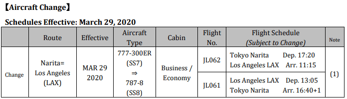 japan-airlines-haneda-new-flights-2020-4