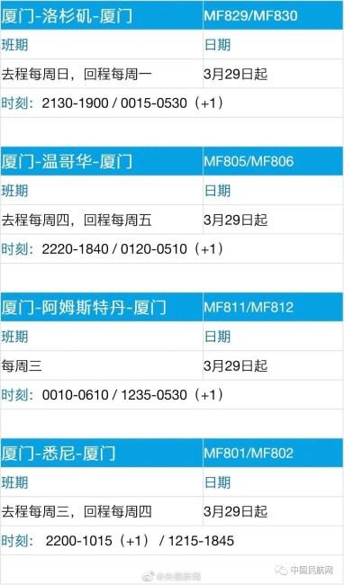 us-china-flights-april-2020-3