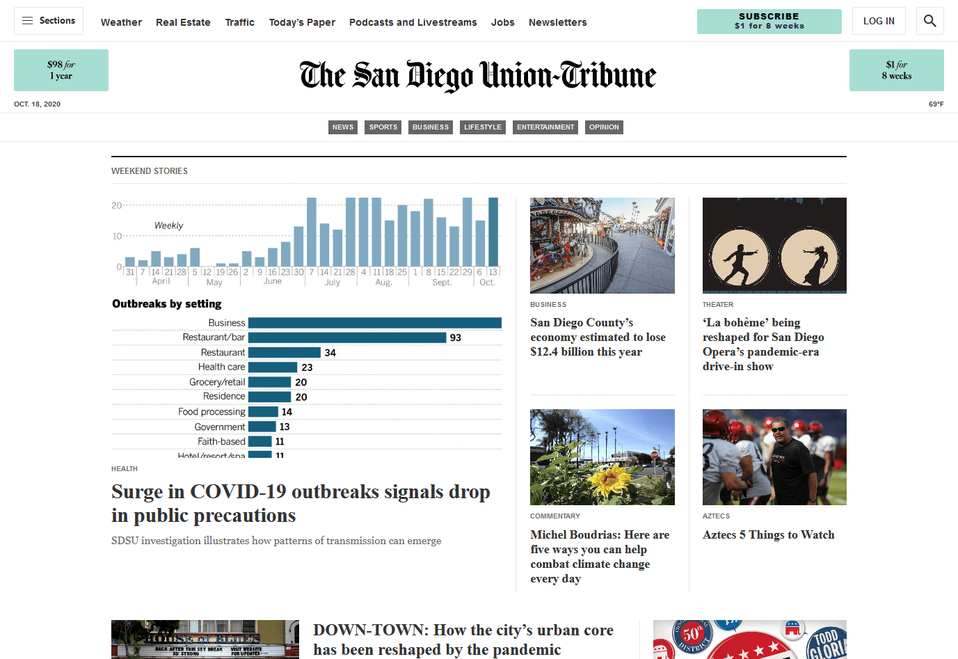 San Diego Union-Tribune