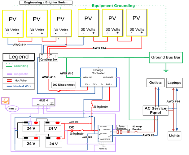 wiring diagram1?w=640 solar array wiring diagram diy solar panel system wiring diagram at mifinder.co