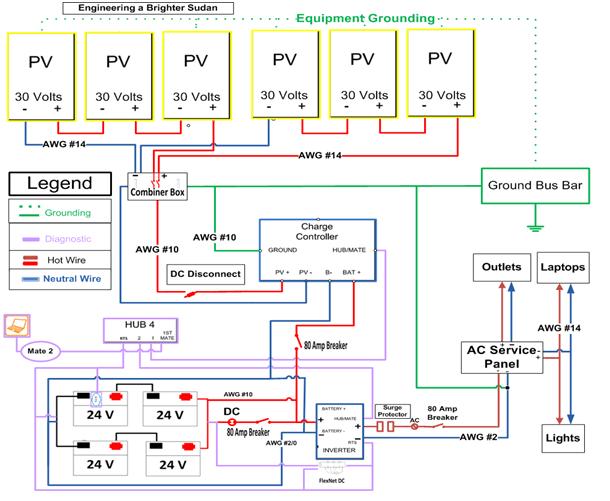 solar panels wiring diagram installation, Wiring diagram