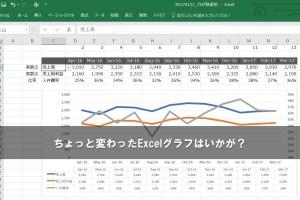 損益計算書推移グラフ