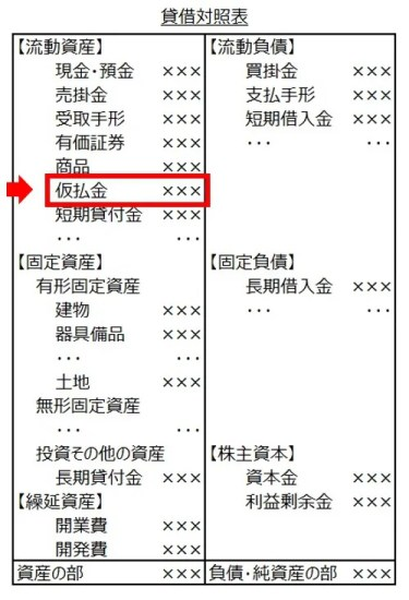 貸借対照表4
