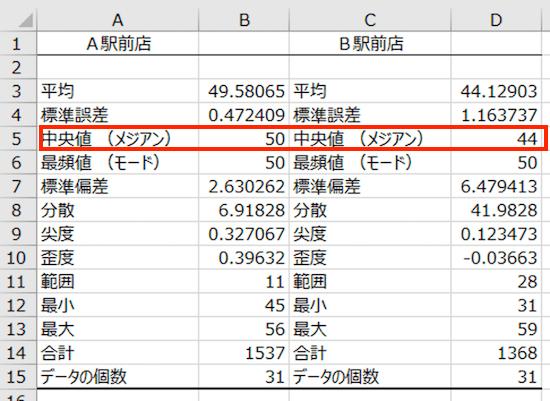 基本統計量 中央値