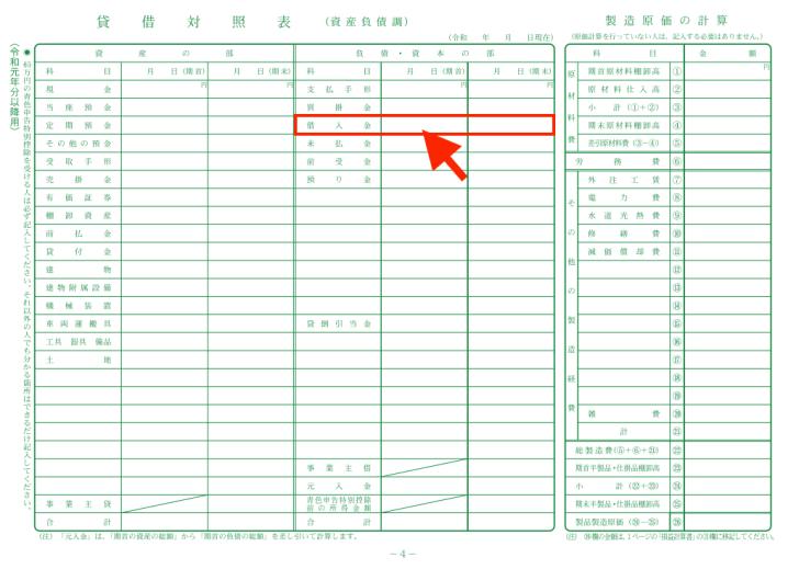 借入金の決算書表示【個人事業者編】