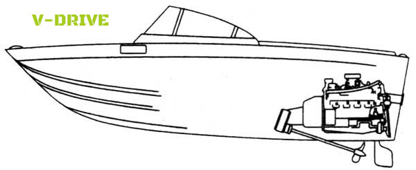 Outboard, Inboard, or Inboard/Outboard (IO) Engines