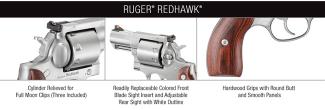 Ruger Redhawk®