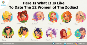 Here Is What It Is Like to Date the 12 Women of the Zodiac!