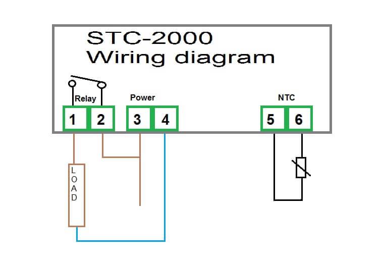 stc 1000 temperature controller wiring vw polo radio diagram vur awosurk de usefulldata com 2000 review and manual rh