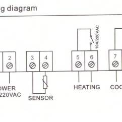 Stc 1000 Temperature Controller Wiring Ao Smith Promax Diagram Usefulldata Com With 2x Relay For Wirring Stc1000 Manual Page 6