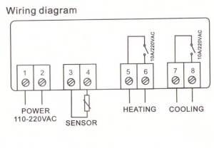 Usefulldata | STC 1000 temperature controller with 2x