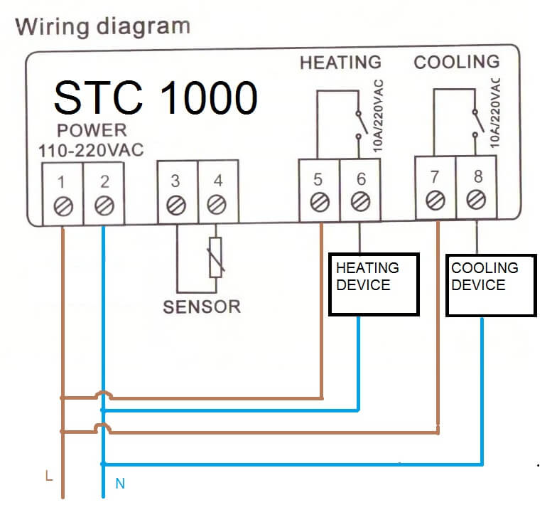 stc 1000 temperature controller wiring mouth diagram view usefulldata com with 2x relay for wirring stc1000 wires