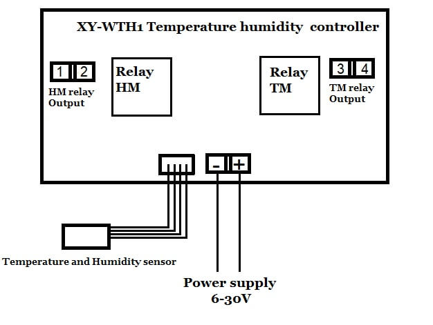 XY-WTH1 Temperature and Humidity controller with dual
