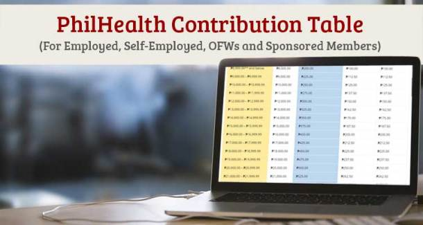 PhilHealth Contribution Table