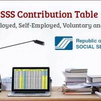 SSS Contribution Table