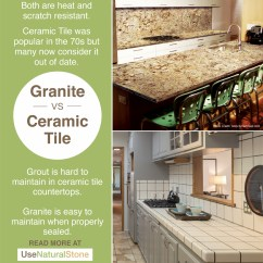 Tile For Kitchen Countertops How Much Does It Cost To Remodel A Granite Vs Ceramic What Is The Difference Tags