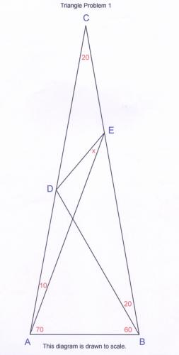 I am unable to solve the angle x in the diagram. Please