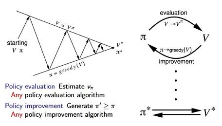 Reinforcement Learning (RL) Tutorial