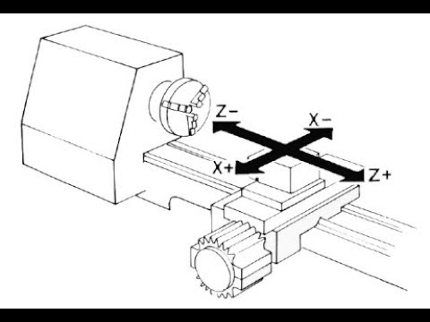 I need a software for cnc wood lathe · Issue #670 · gnea