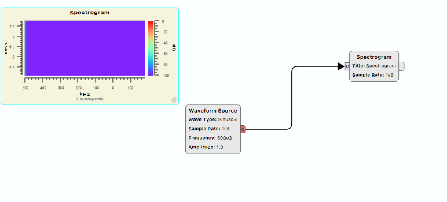 hight resolution of i could add the spectogram to the block diagram but when activating nothing happens