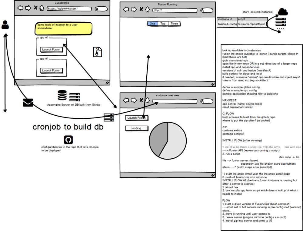 medium resolution of buttons
