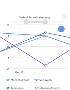 Also the scroll bar overlaps left and right on ios not other devices wrong zoom animation for line chart issue rh github