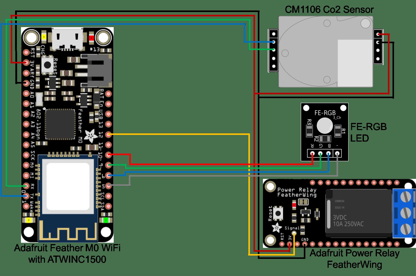 hight resolution of hardware composition adafuit feather m0 cm1106 co2 sensor