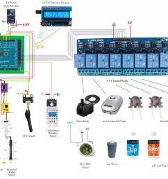 wiring diagram chart1 chart2 [ 2327 x 1534 Pixel ]