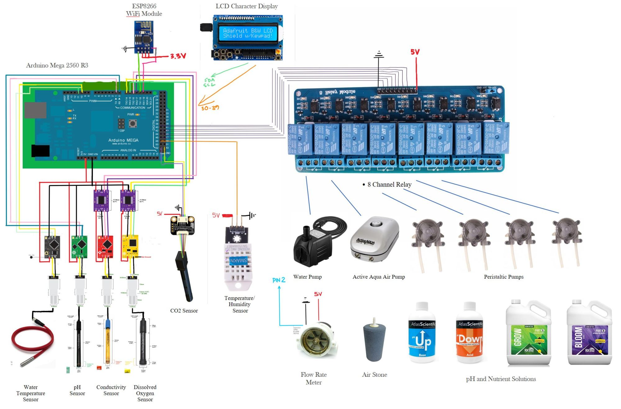 hight resolution of wiring diagram chart1 chart2
