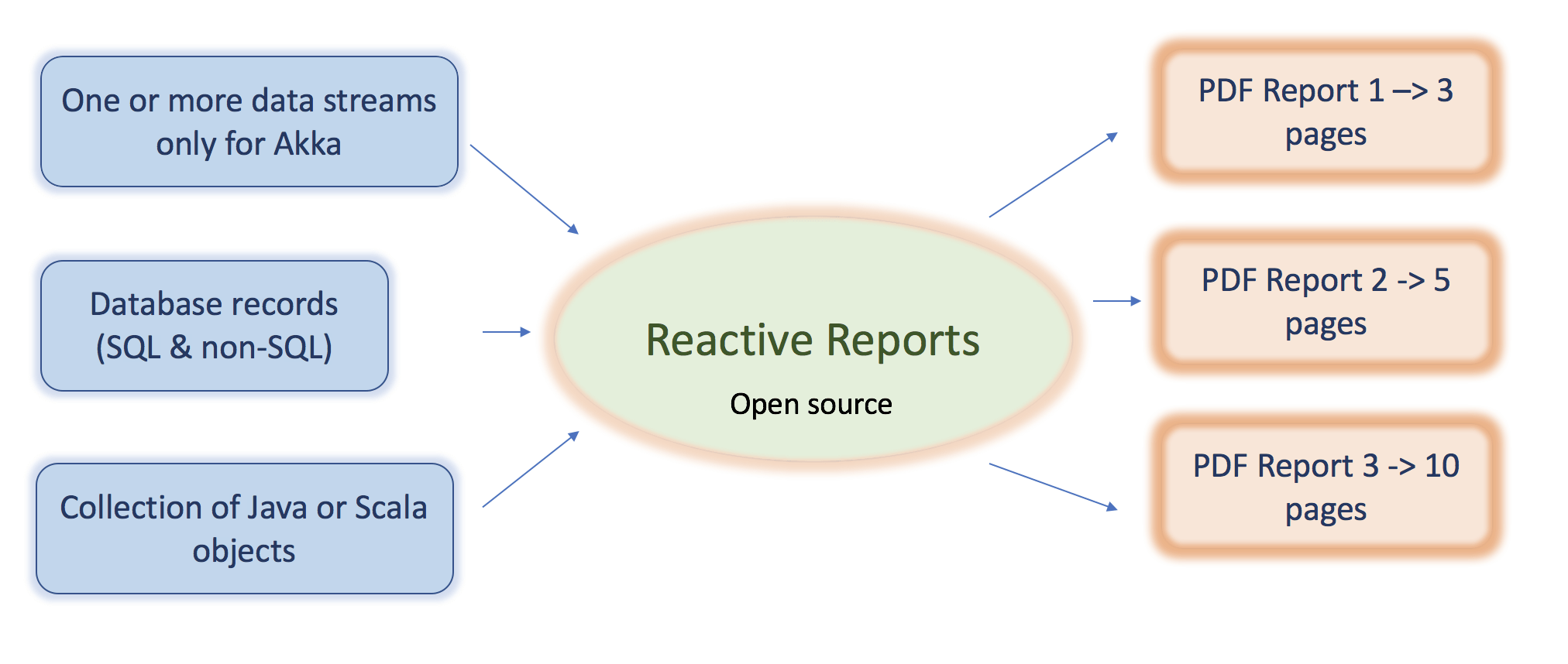 jvm architecture in java with diagram ignition system troubleshooting wiring reactivereports