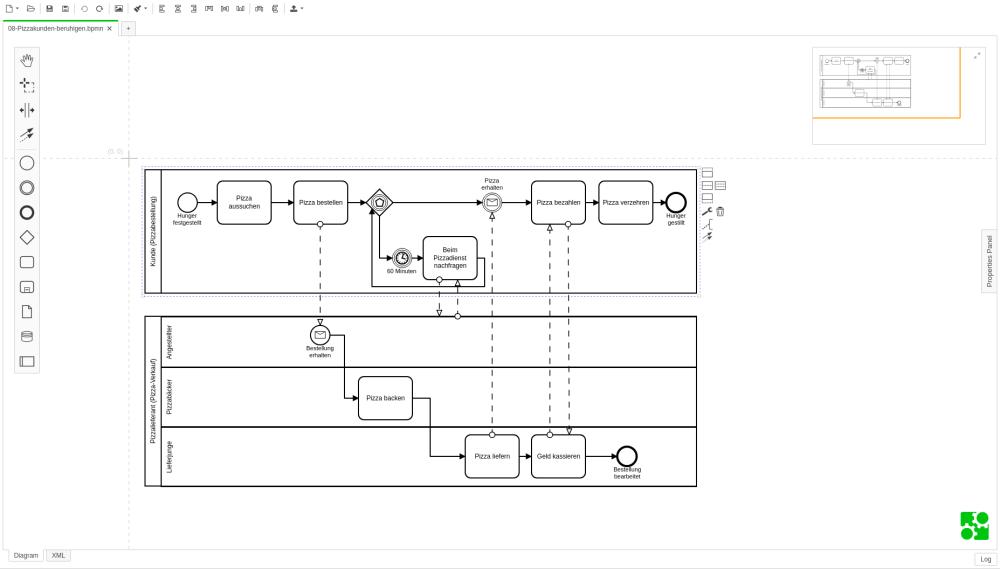medium resolution of process before collapsing