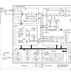 a sophisticated block diagram  [ 2160 x 1618 Pixel ]