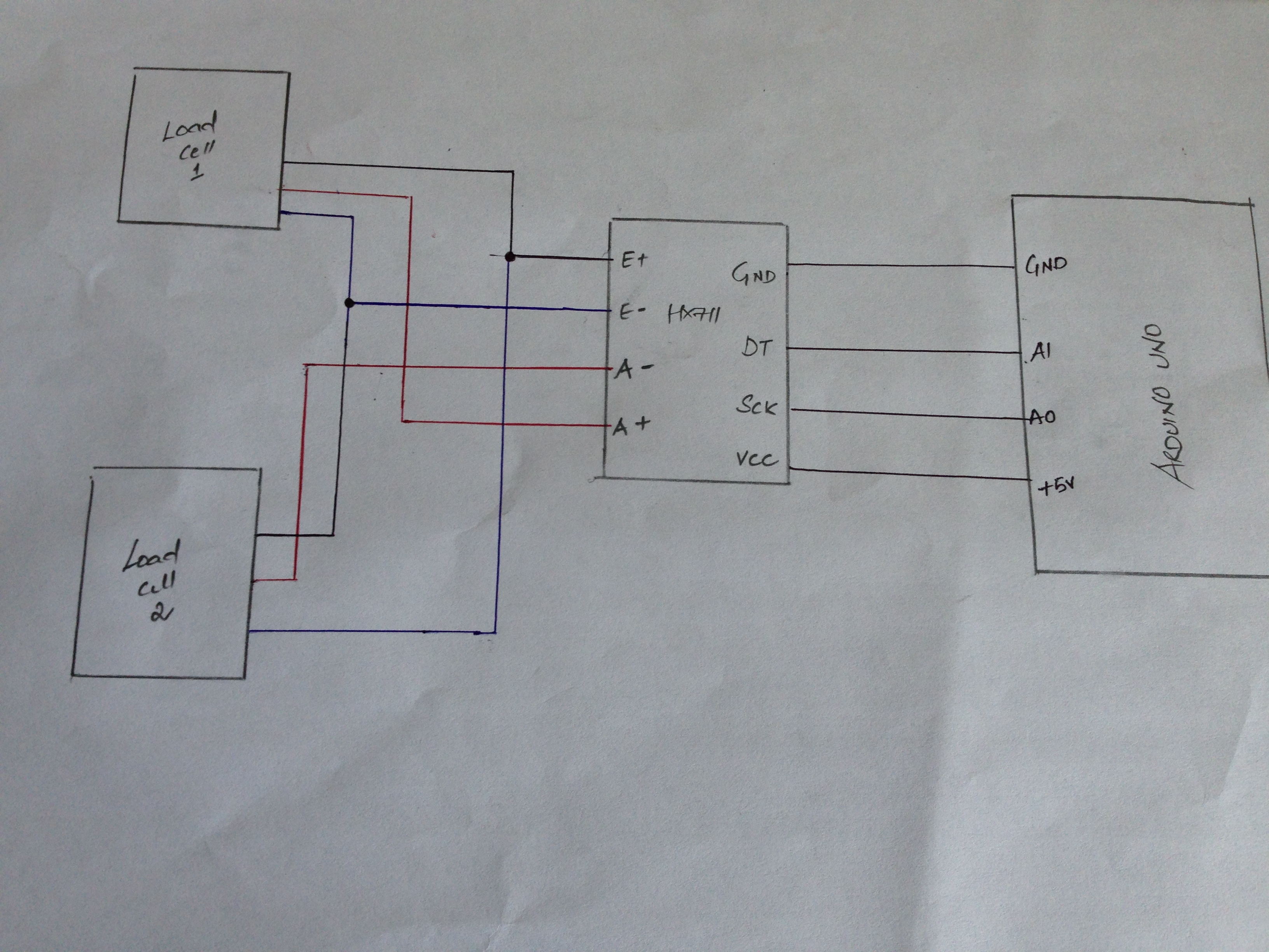 Load Cell Wiring Colors