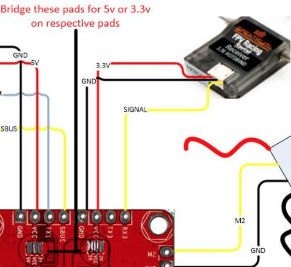 medium resolution of cc3d spektrum wiring diagram