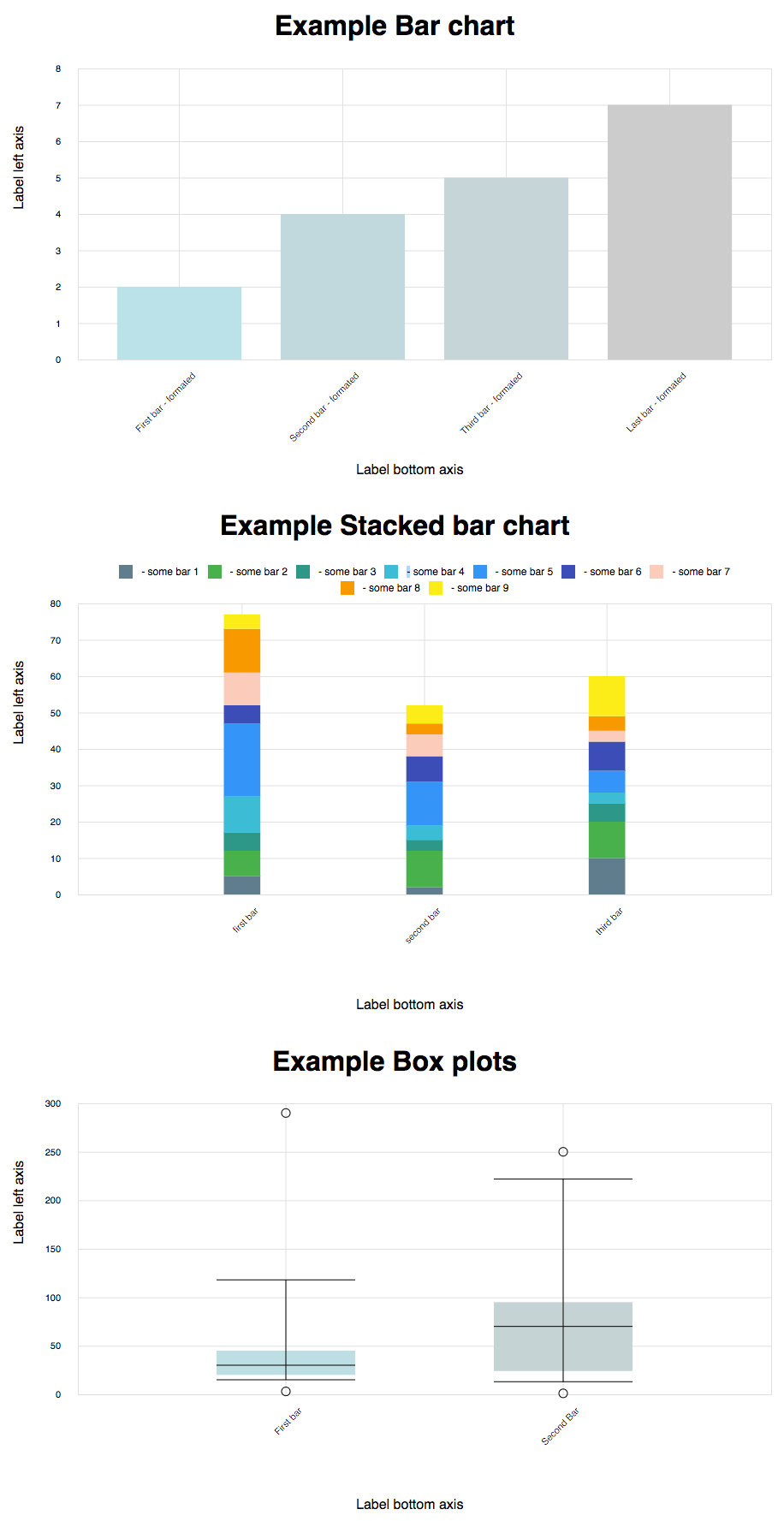 D3 Js Stacked Bar Chart - Arenda-stroy