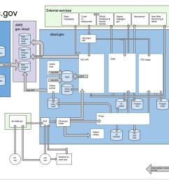 fec system diagram [ 1418 x 1222 Pixel ]