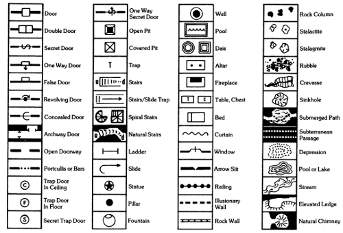Classic D&D Map Symbols · Issue #544 · game-icons/icons