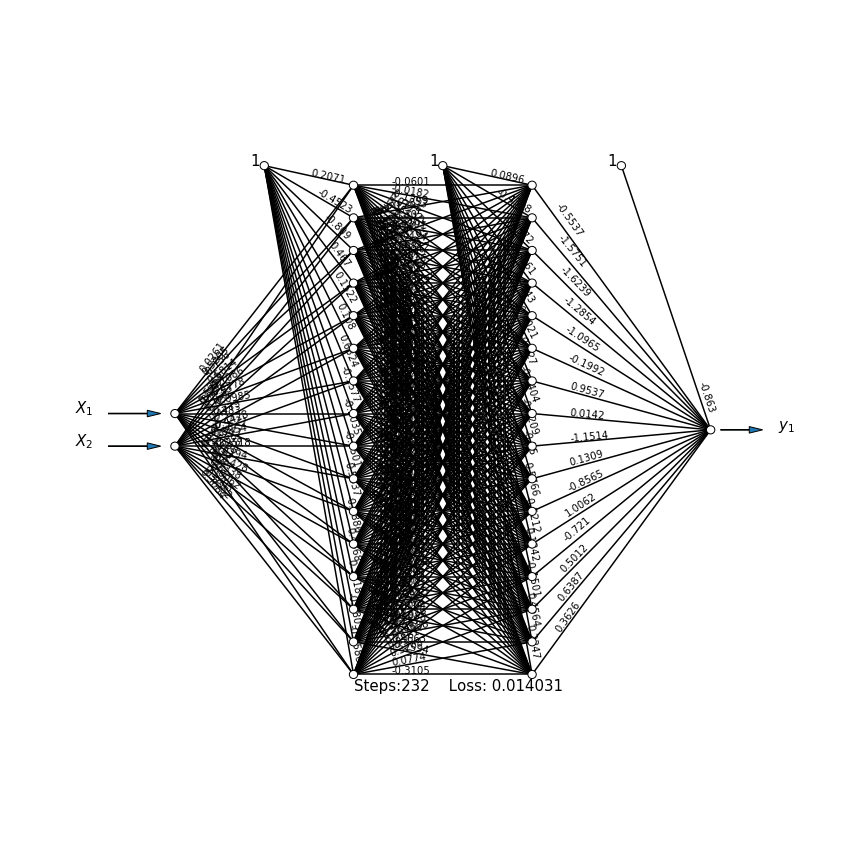 Draw a neural network diagram with matplotlib! · GitHub