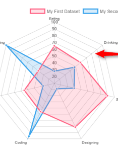 Image also question  radar chart color issue chartjs js rh github