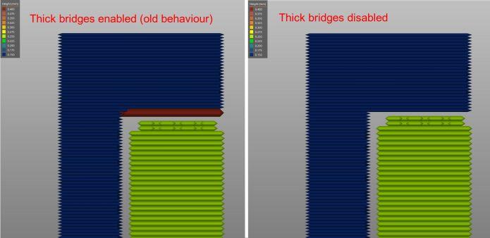 thick_bridges