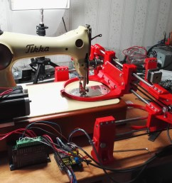 after all embroidery machine is nothing more than overgrown sewing machine  [ 5152 x 2896 Pixel ]