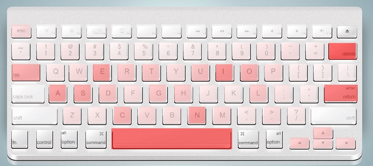 is keyboard heatmap still