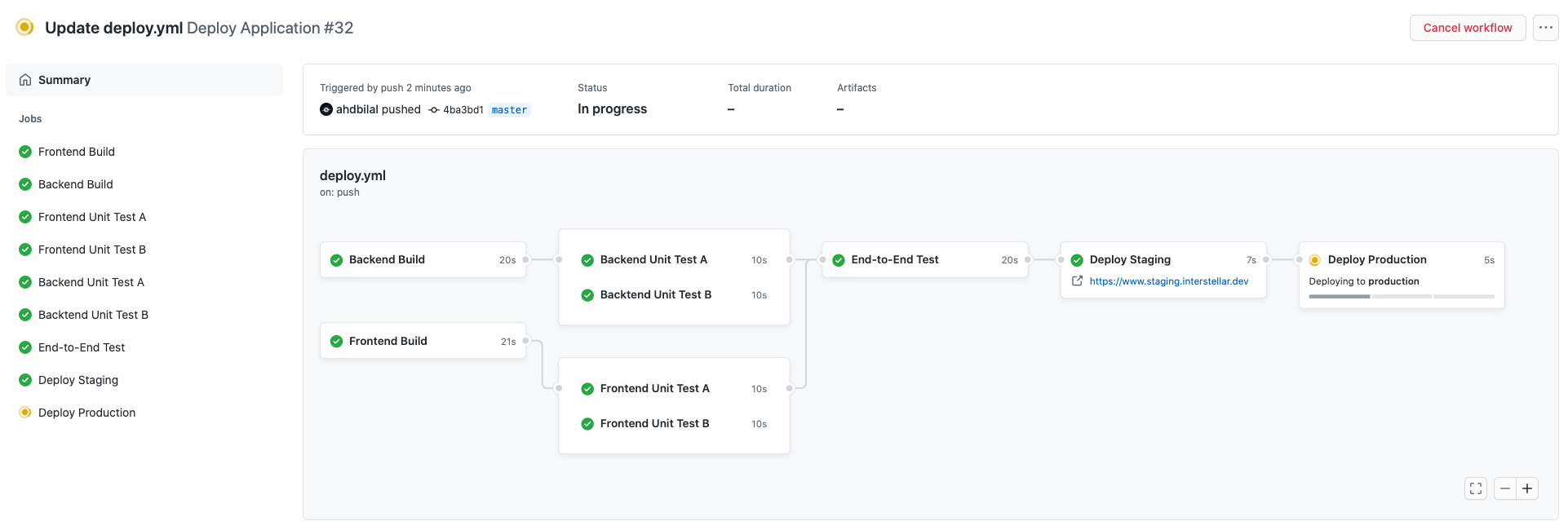 graph example of a workflow run