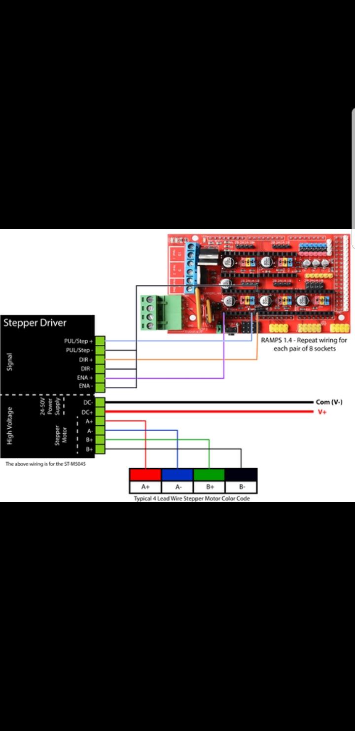 Ramps 1.4 Wiring Diagram : ramps, wiring, diagram, Ramps, Tb6600, False., Help!, Issue, #1555, Grbl/grbl, GitHub