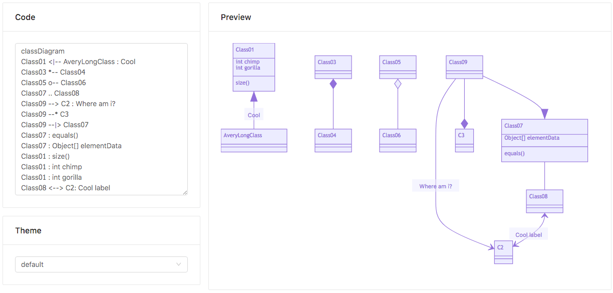 class diagram for text editor 2001 dodge caravan wiring live render bug issue 20 mermaidjs like so screen shot 2018 02 19 at 11 09 28 pm