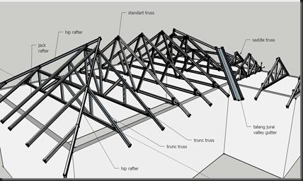 jasa pemasangan baja ringan di depok tukang 081319133263 pasang