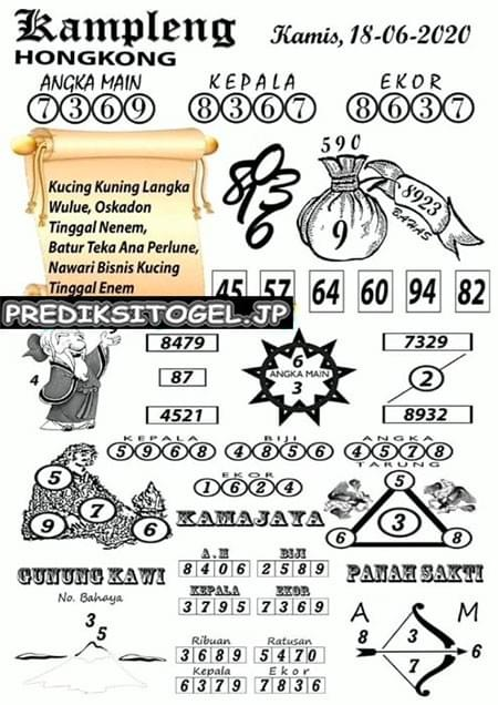Hk Kamis Master Angka Jitu : kamis, master, angka, Prediksi, Master, Kamis
